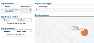 darodar IP addresses routed through China