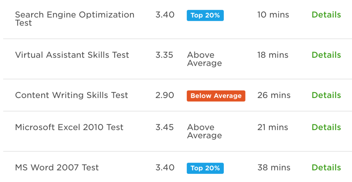 qualifications from upwork