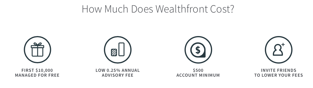 wealth front fees