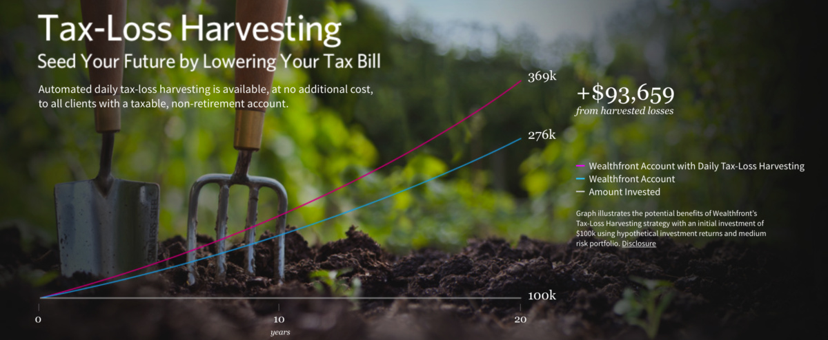 Tax loss harvesting from Wealthfront