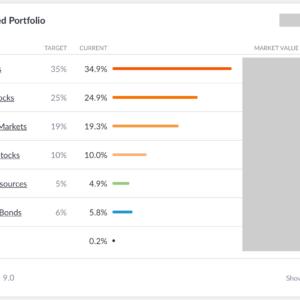 Wealthfront Portfolio Diversification